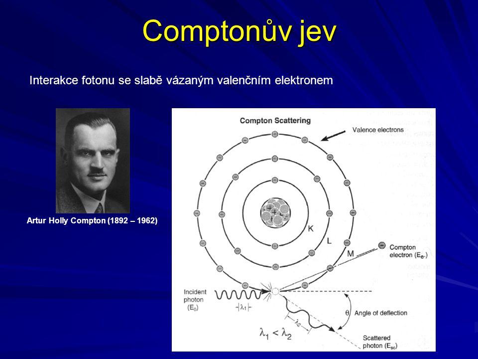Comptonův jev Interakce fotonu se slabě vázaným valenčním elektronem Artur Holly Compton (1892 – 1962)