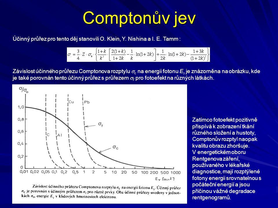 Účinný průřez pro tento děj stanovili O. Klein, Y. Nishina a I. E. Tamm : Závislost účinného průřezu Comptonova rozptylu  c na energii fotonu E  je