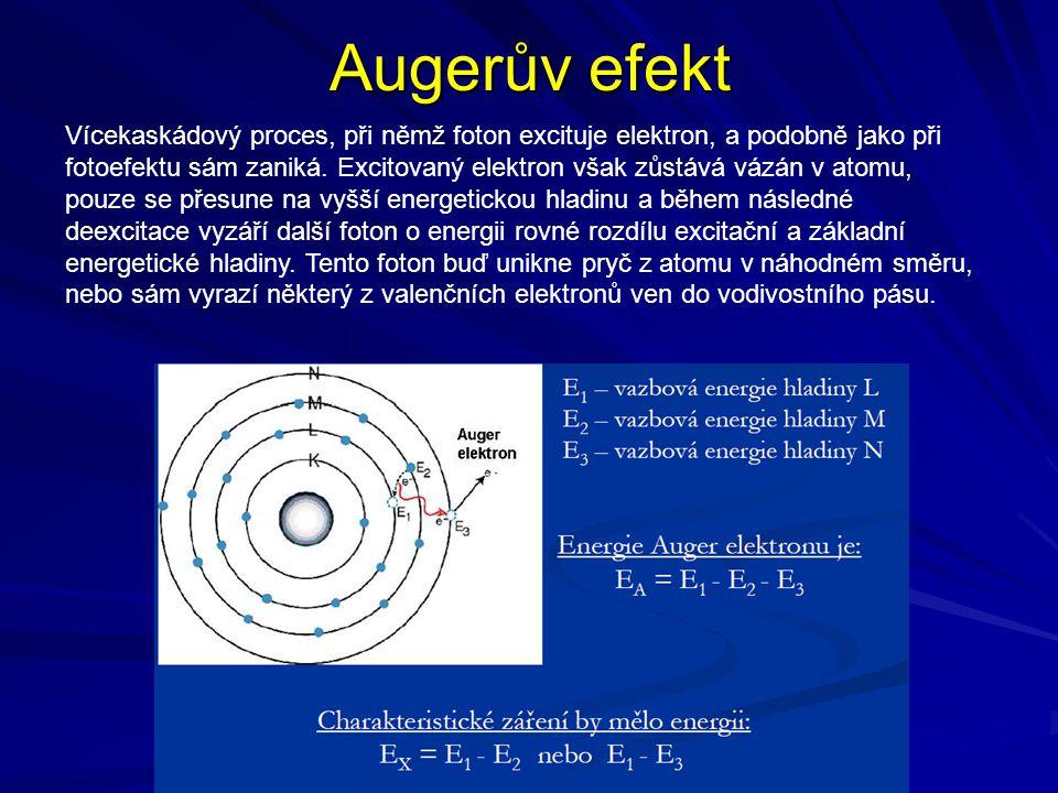 Augerův efekt Vícekaskádový proces, při němž foton excituje elektron, a podobně jako při fotoefektu sám zaniká. Excitovaný elektron však zůstává vázán