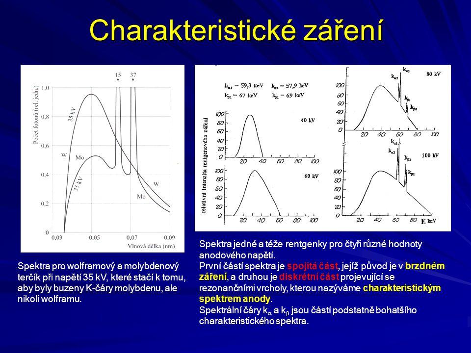 Spektra pro wolframový a molybdenový terčík při napětí 35 kV, které stačí k tomu, aby byly buzeny K-čáry molybdenu, ale nikoli wolframu. Spektra jedné
