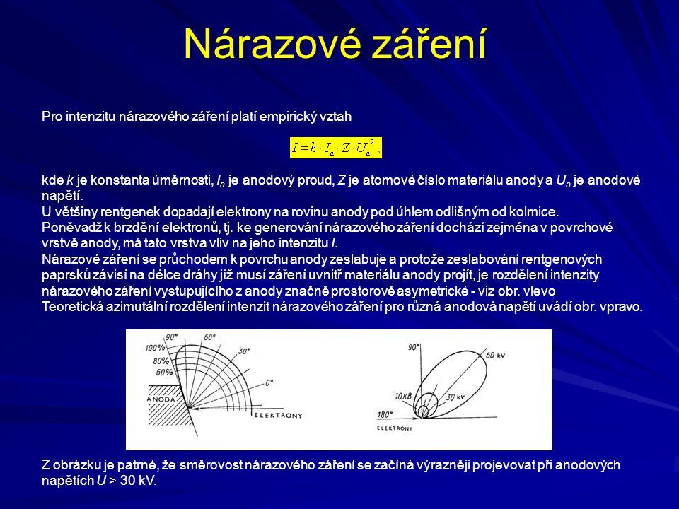 Nárazové záření Pro intenzitu nárazového záření platí empirický vztah kde k je konstanta úměrnosti, I a je anodový proud, Z je atomové číslo materiálu