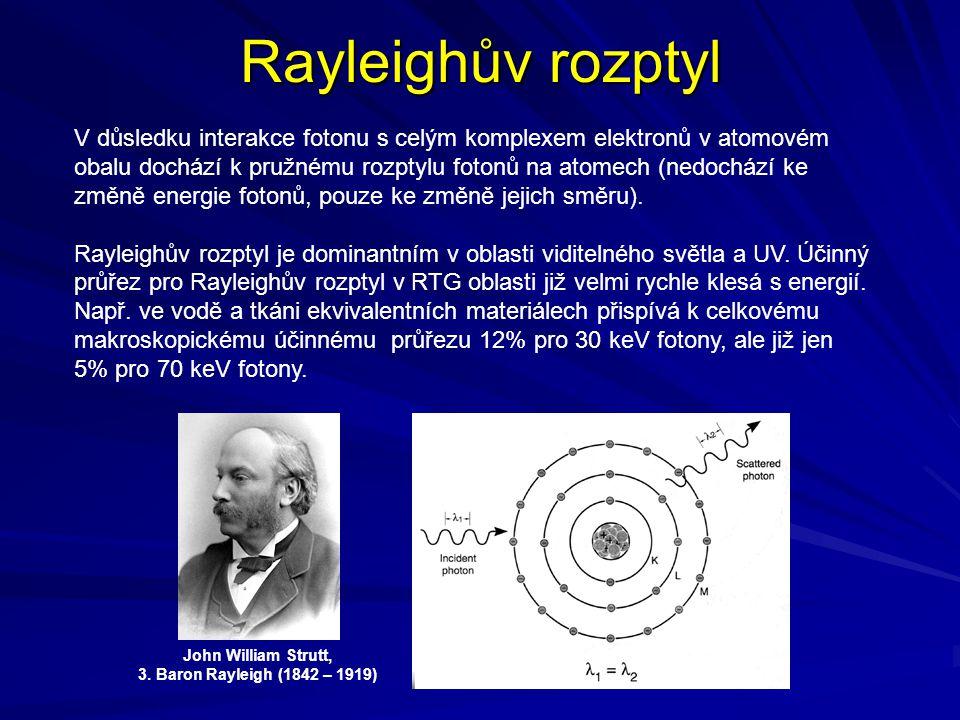 Rayleighův rozptyl V důsledku interakce fotonu s celým komplexem elektronů v atomovém obalu dochází k pružnému rozptylu fotonů na atomech (nedochází k