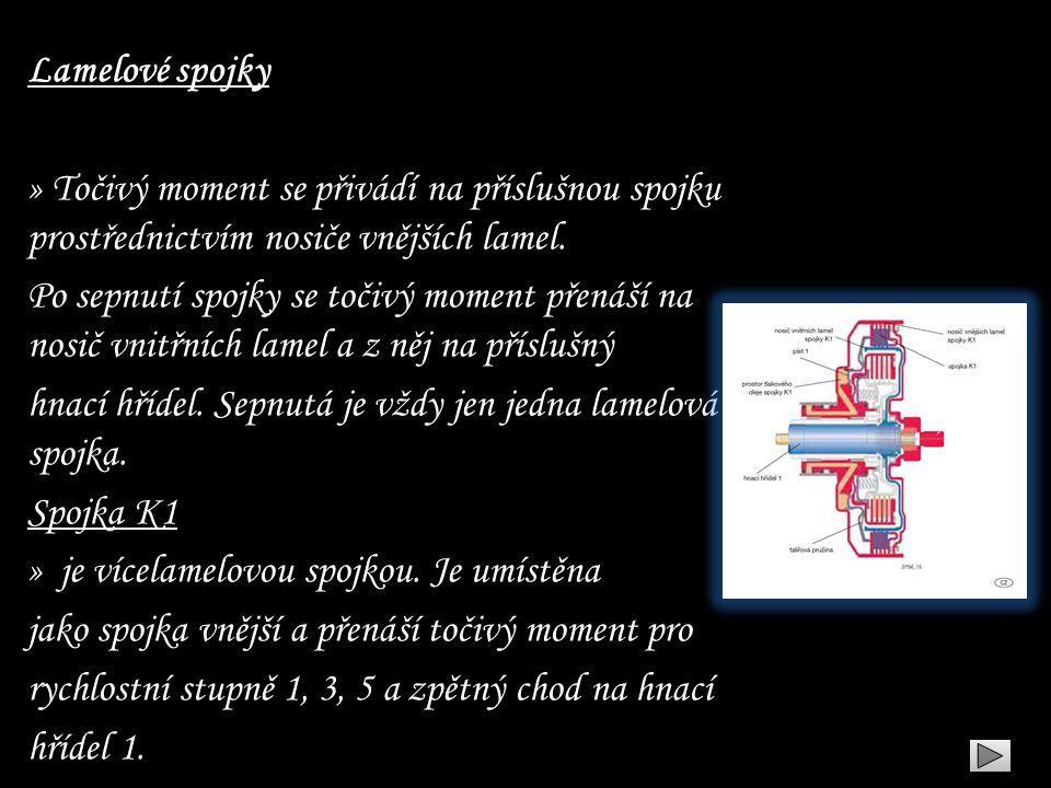 Lamelové spojky » Točivý moment se přivádí na příslušnou spojku prostřednictvím nosiče vnějších lamel. Po sepnutí spojky se točivý moment přenáší na n