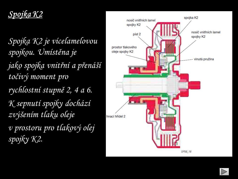 Spojka K2 Spojka K2 je vícelamelovou spojkou. Umístěna je jako spojka vnitřní a přenáší točivý moment pro rychlostní stupně 2, 4 a 6. K sepnutí spojky