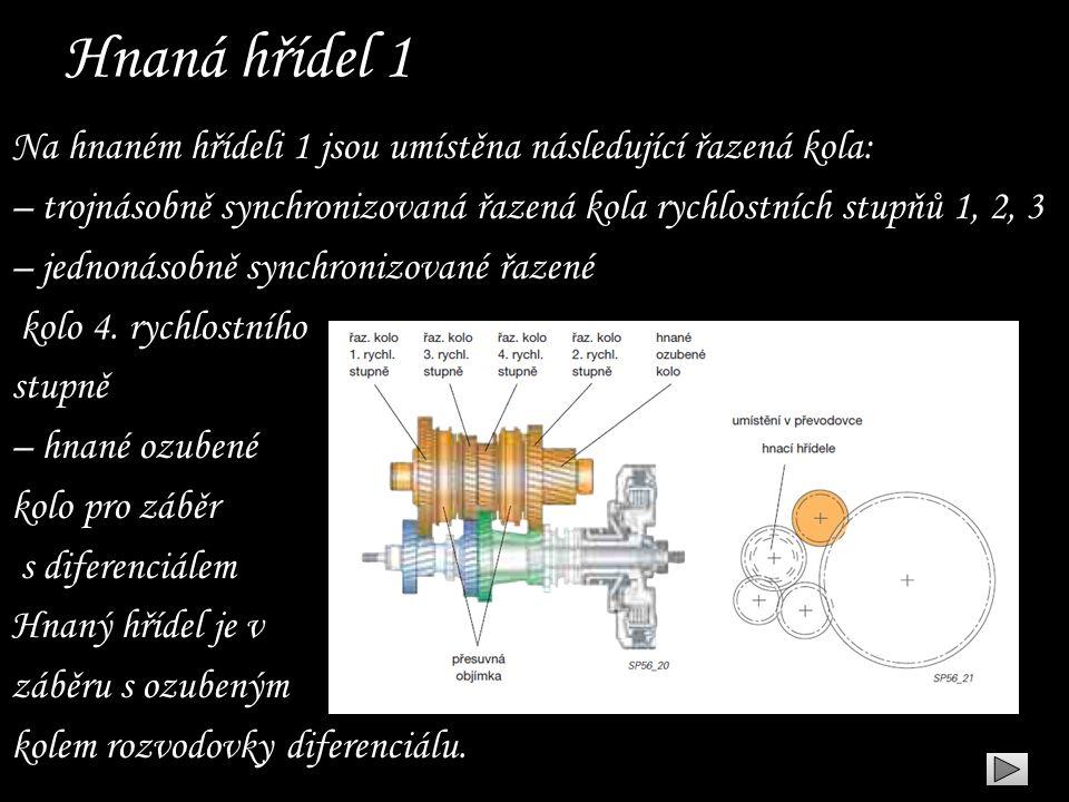 Na hnaném hřídeli 1 jsou umístěna následující řazená kola: – trojnásobně synchronizovaná řazená kola rychlostních stupňů 1, 2, 3 – jednonásobně synchr