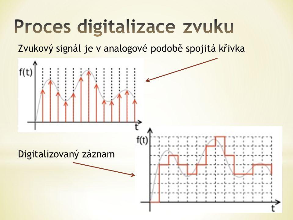 Zvukový signál je v analogové podobě spojitá křivka Digitalizovaný záznam