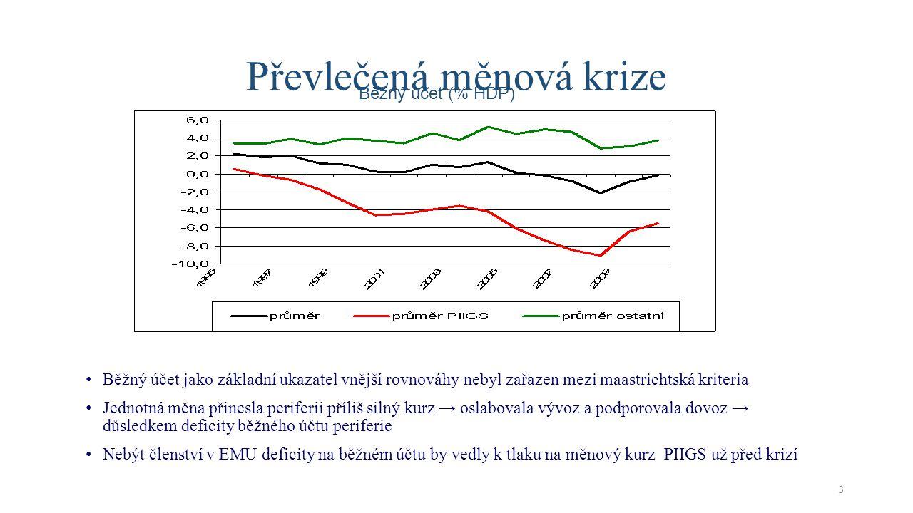 Převlečená měnová krize • Běžný účet jako základní ukazatel vnější rovnováhy nebyl zařazen mezi maastrichtská kriteria • Jednotná měna přinesla perife