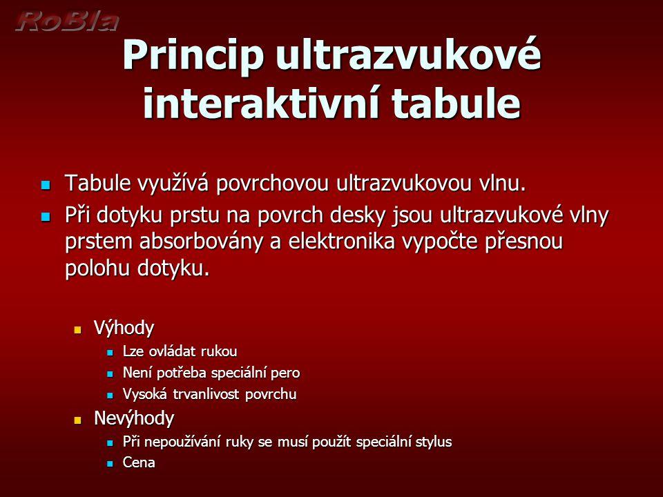 Princip ultrazvukové interaktivní tabule  Tabule využívá povrchovou ultrazvukovou vlnu.  Při dotyku prstu na povrch desky jsou ultrazvukové vlny prs