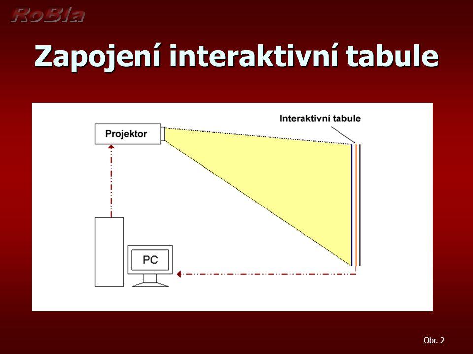 Zapojení interaktivní tabule Obr. 2
