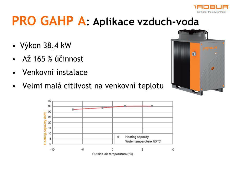 •Výkon 38,4 kW • Až 165 % účinnost • Venkovní instalace • Velmi malá citlivost na venkovní teplotu PRO GAHP A : Aplikace vzduch-voda