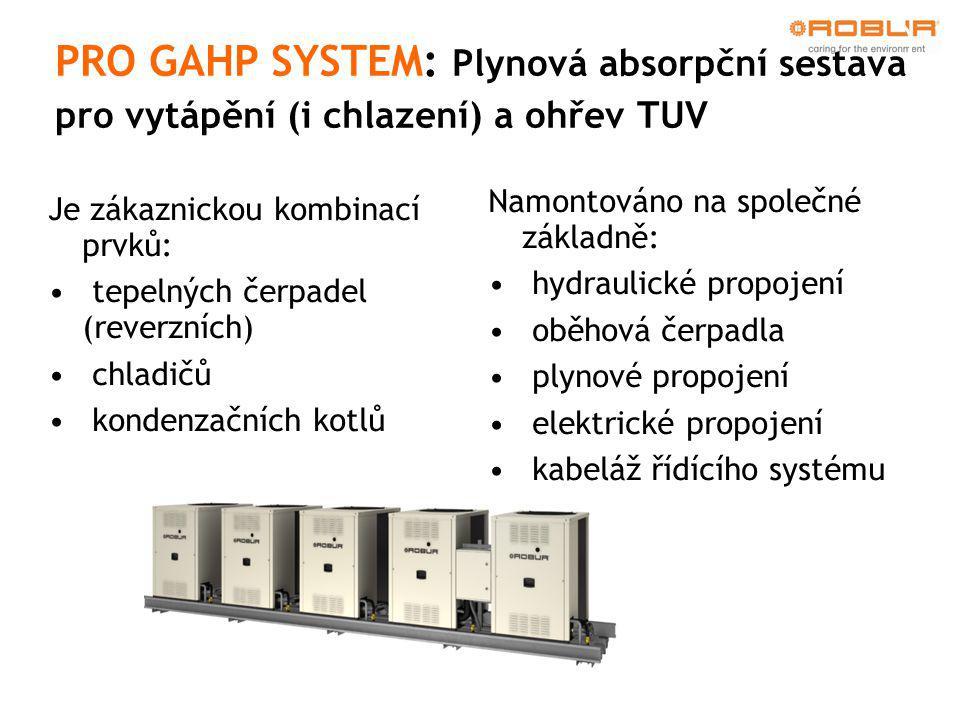 PRO GAHP SYSTEM: Plynová absorpční sestava pro vytápění (i chlazení) a ohřev TUV Je zákaznickou kombinací prvků: • tepelných čerpadel (reverzních) • chladičů • kondenzačních kotlů Namontováno na společné základně: • hydraulické propojení • oběhová čerpadla • plynové propojení • elektrické propojení • kabeláž řídícího systému