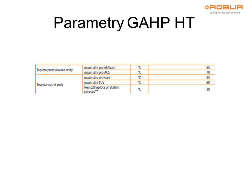 ParametryGAHP HT