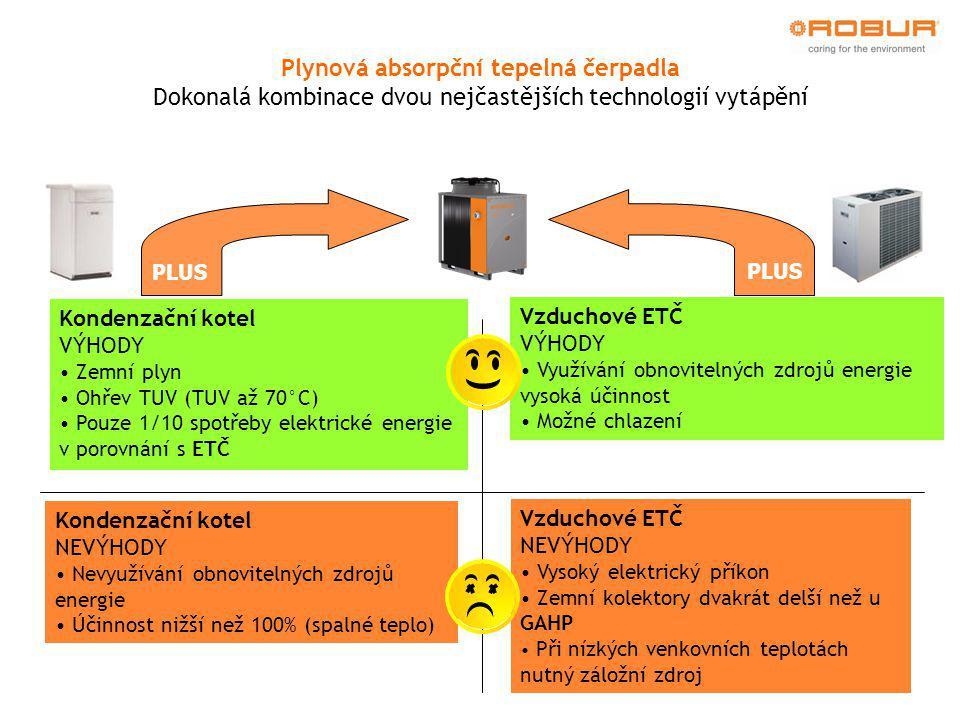 ParametryGAHP LT