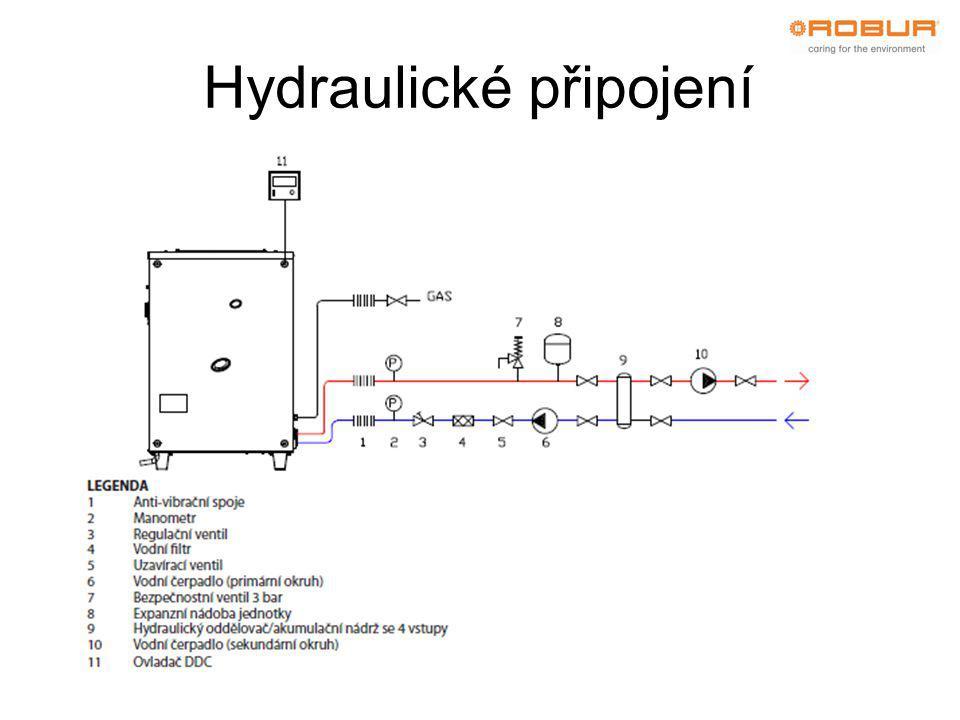 Hydraulické připojení