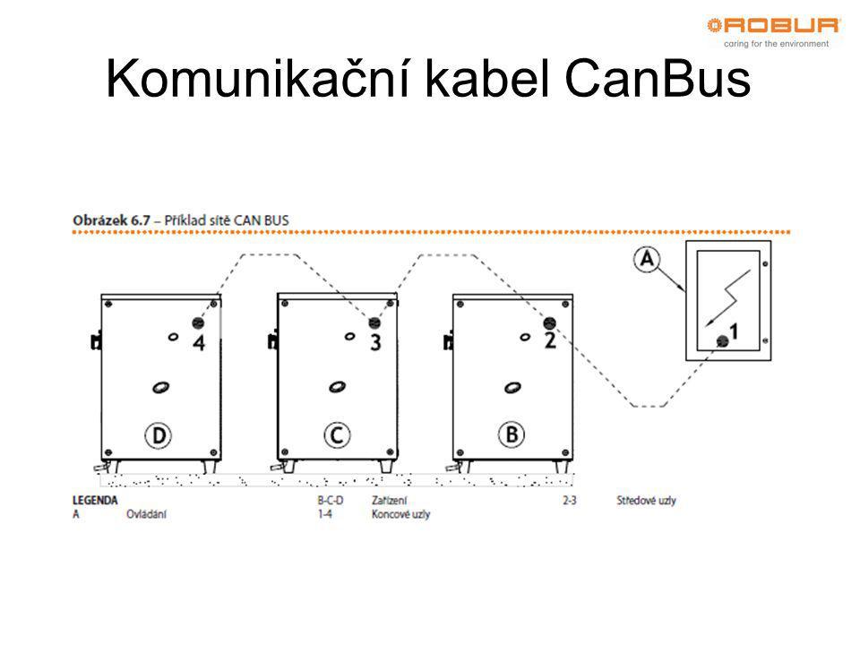 Komunikační kabel CanBus
