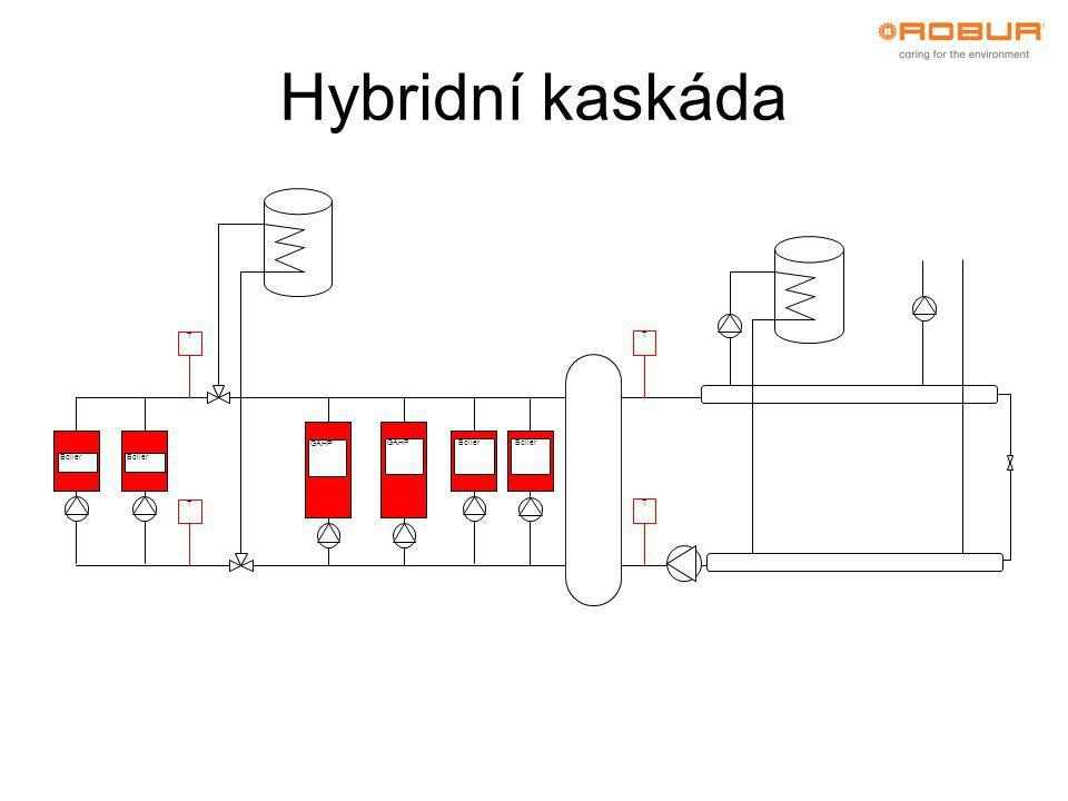 Hybridní kaskáda GAHP Boiler T T GAHP Boiler T T