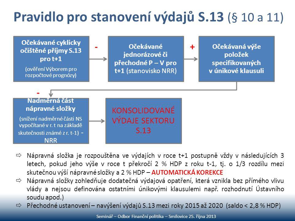 Pravidlo pro stanovení výdajů S.13 (§ 10 a 11) Očekávané cyklicky očištěné příjmy S.13 pro t+1 (ověření Výborem pro rozpočtové prognózy) Očekávané jed