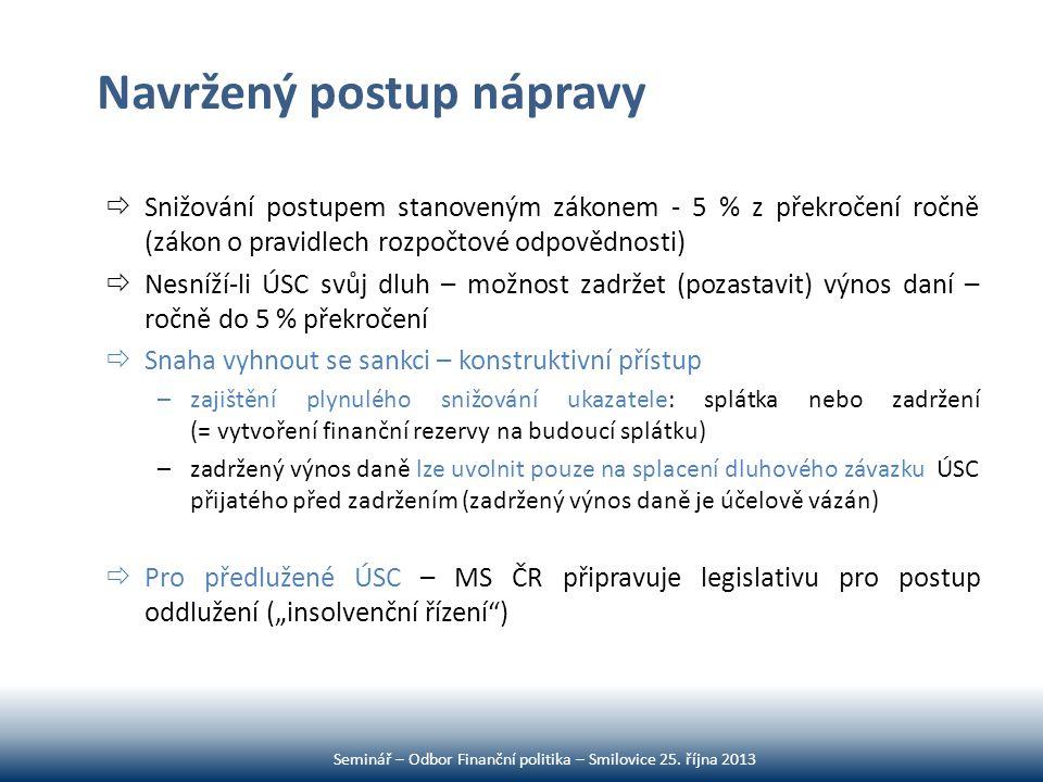 Navržený postup nápravy  Snižování postupem stanoveným zákonem - 5 % z překročení ročně (zákon o pravidlech rozpočtové odpovědnosti)  Nesníží-li ÚSC