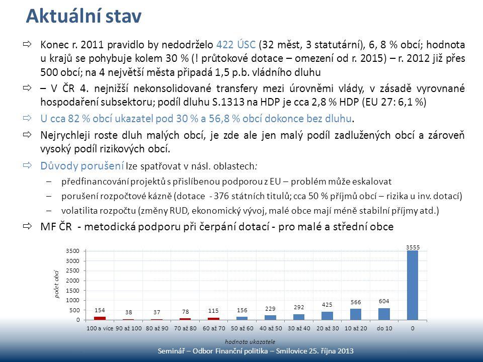  Konec r. 2011 pravidlo by nedodrželo 422 ÚSC (32 měst, 3 statutární), 6, 8 % obcí; hodnota u krajů se pohybuje kolem 30 % (! průtokové dotace – omez