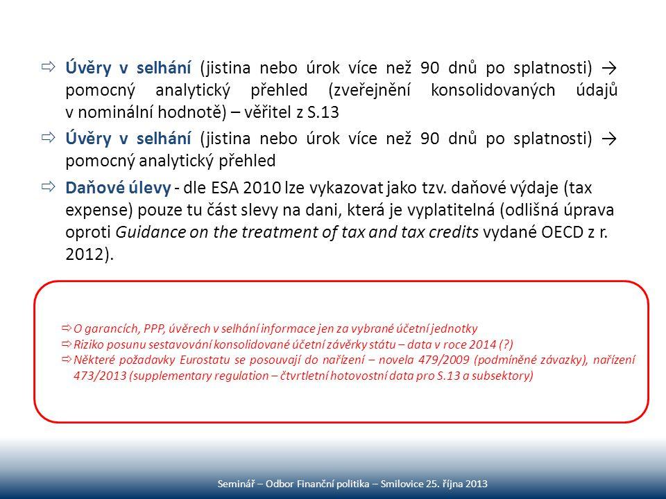  Úvěry v selhání (jistina nebo úrok více než 90 dnů po splatnosti) → pomocný analytický přehled (zveřejnění konsolidovaných údajů v nominální hodnotě