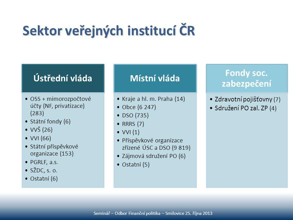 Sektor veřejných institucí ČR Ústřední vláda •OSS + mimorozpočtové účty (NF, privatizace) (283) •Státní fondy (6) •VVŠ (26) •VVI (66) •Státní příspěvk