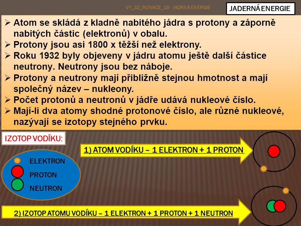 JADERNÁ ENERGIE  Atom se skládá z kladně nabitého jádra s protony a záporně nabitých částic (elektronů) v obalu.