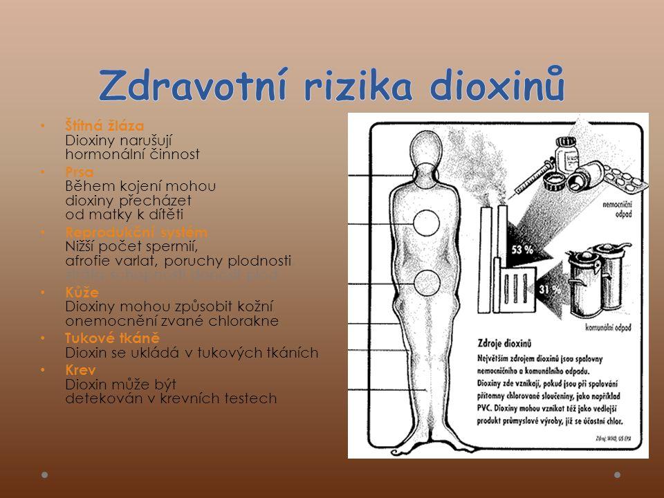 • Štítná žláza Dioxiny narušují hormonální činnost • Prsa Během kojení mohou dioxiny přecházet od matky k dítěti • Reprodukční systém Nižší počet spermií, afrofie varlat, poruchy plodnosti, ztráta schopnosti donosit plod • Kůže Dioxiny mohou způsobit kožní onemocnění zvané chlorakne • Tukové tkáně Dioxin se ukládá v tukových tkáních • Krev Dioxin může být detekován v krevních testech