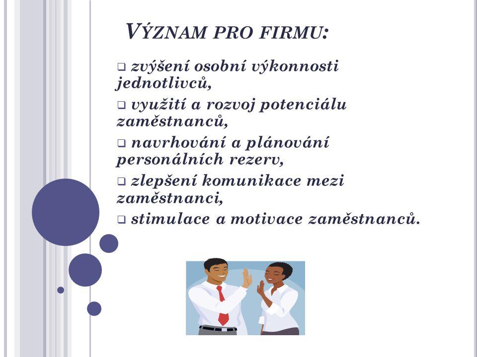 V ÝZNAM PRO FIRMU :  zvýšení osobní výkonnosti jednotlivců,  využití a rozvoj potenciálu zaměstnanců,  navrhování a plánování personálních rezerv,  zlepšení komunikace mezi zaměstnanci,  stimulace a motivace zaměstnanců.