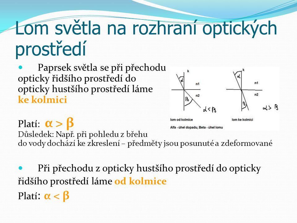Lom světla na rozhraní optických prostředí  Paprsek světla se při přechodu opticky řidšího prostředí do opticky hustšího prostředí láme ke kolmici Pl
