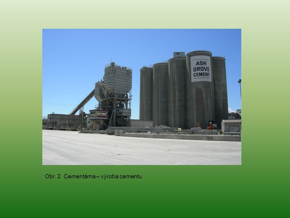 Obr. 2 Cementárna – výroba cementu