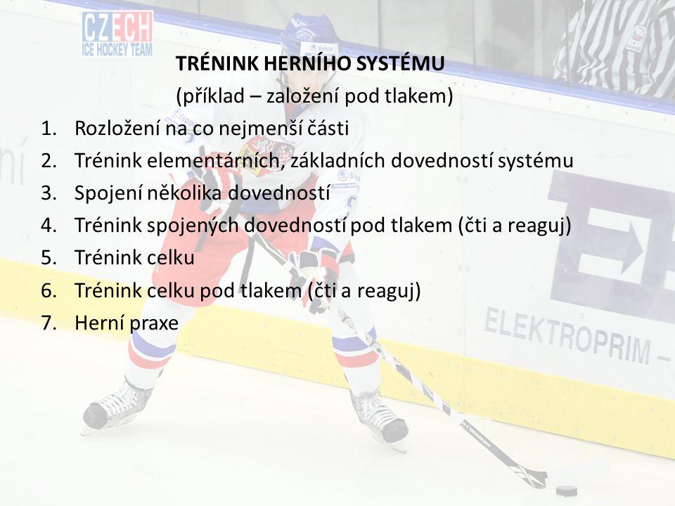 TRÉNINK HERNÍHO SYSTÉMU (příklad – založení pod tlakem) 1.Rozložení na co nejmenší části 2.Trénink elementárních, základních dovedností systému 3.Spoj