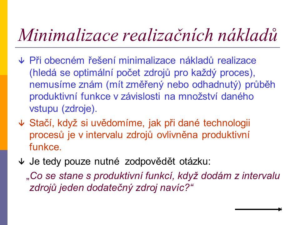 10 Minimalizace realizačních nákladů  Minimalizace realizačních nákladů se týká činností, kde je rozdílná hodnota mezi časově optimálním a minimálně