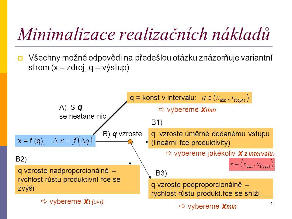 11 Minimalizace realizačních nákladů  Při obecném řešení minimalizace nákladů realizace (hledá se optimální počet zdrojů pro každý proces), nemusíme