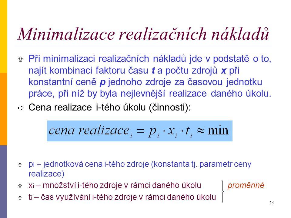 12 Minimalizace realizačních nákladů  Všechny možné odpovědi na předešlou otázku znázorňuje variantní strom (x – zdroj, q – výstup): x = f (q), A)S q