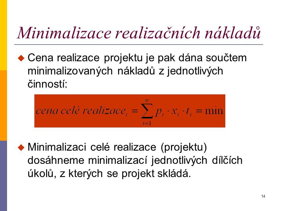 13 Minimalizace realizačních nákladů  Při minimalizaci realizačních nákladů jde v podstatě o to, najít kombinaci faktoru času t a počtu zdrojů x při