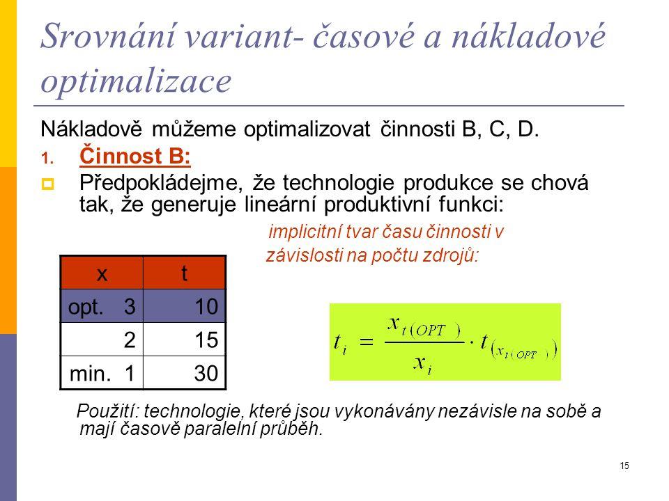 14 Minimalizace realizačních nákladů  Cena realizace projektu je pak dána součtem minimalizovaných nákladů z jednotlivých činností:  Minimalizaci ce