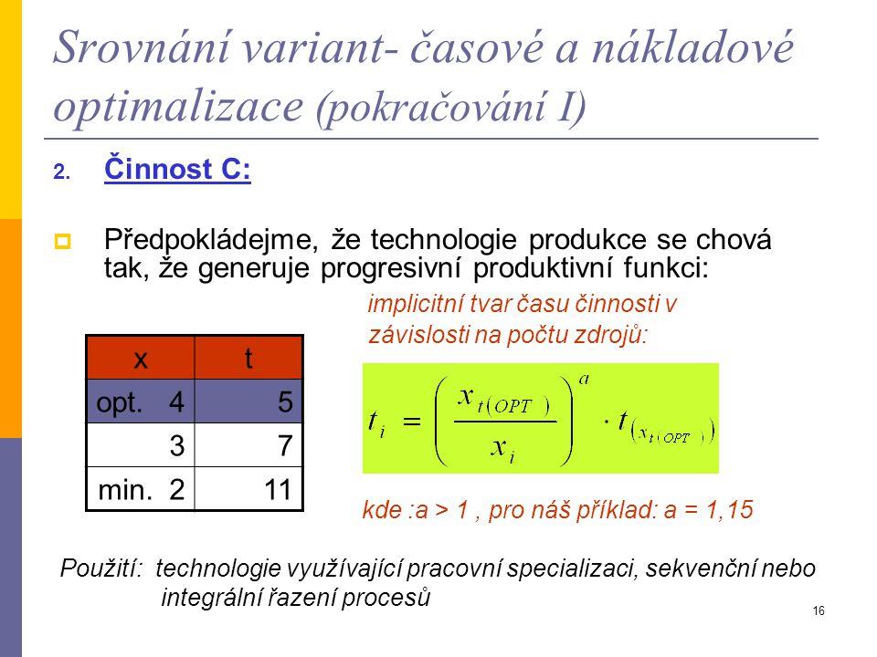 15 Srovnání variant- časové a nákladové optimalizace Nákladově můžeme optimalizovat činnosti B, C, D. 1. Činnost B:  Předpokládejme, že technologie p