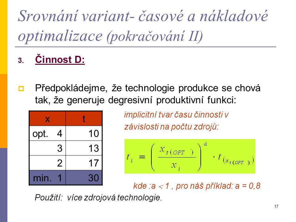16 Srovnání variant- časové a nákladové optimalizace (pokračování I) 2. Činnost C:  Předpokládejme, že technologie produkce se chová tak, že generuje