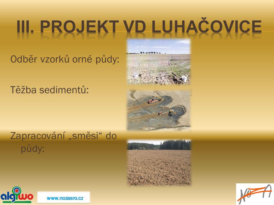 """Odběr vzorků orné půdy: Těžba sedimentů: Zapracování """"směsi"""" do půdy: www.nozasro.cz www.nozasro.cz"""