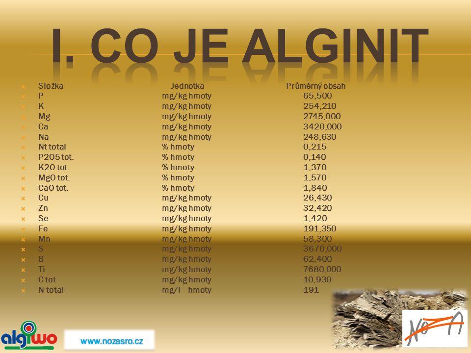  Složka Jednotka Průměrný obsah  Pmg/kg hmoty 65,500  K mg/kg hmoty 254,210  Mg mg/kg hmoty 2745,000  Ca mg/kg hmoty 3420,000  Na mg/kg hmoty 24