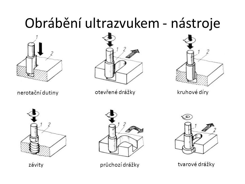 Obrábění ultrazvukem - nástroje nerotační dutiny otevřené drážkykruhové díry závityprůchozí drážky tvarové drážky