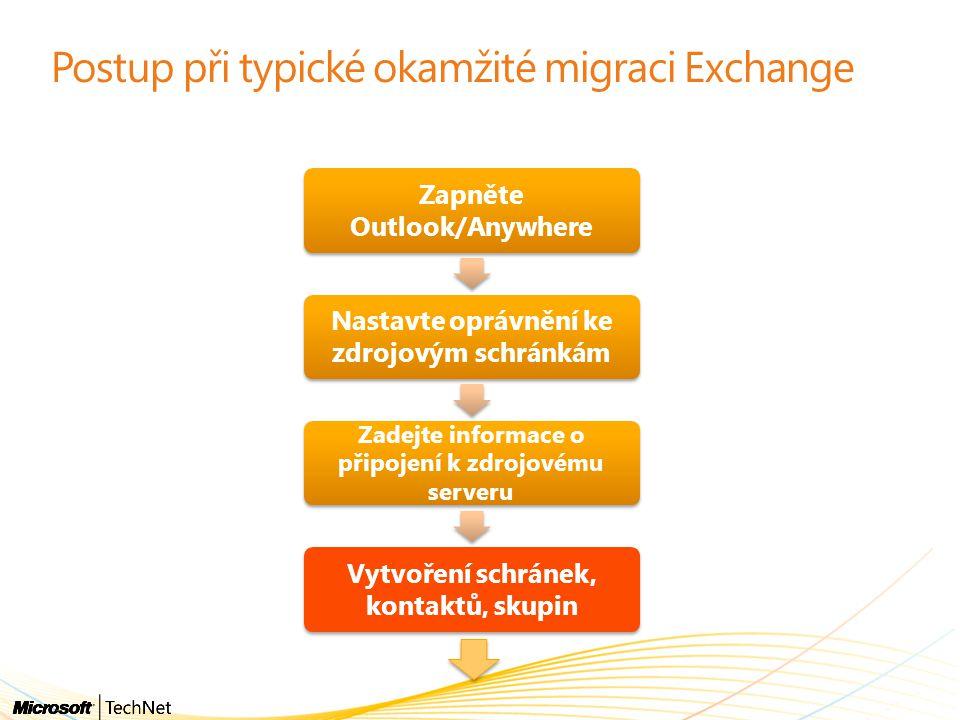 Postup při typické okamžité migraci Exchange Zapněte Outlook/Anywhere Nastavte oprávnění ke zdrojovým schránkám Zadejte informace o připojení k zdrojovému serveru Vytvoření schránek, kontaktů, skupin