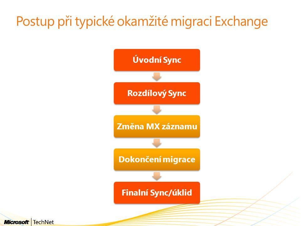 Postup při typické okamžité migraci Exchange Úvodní SyncRozdílový SyncZměna MX záznamuDokončení migraceFinalní Sync/úklid