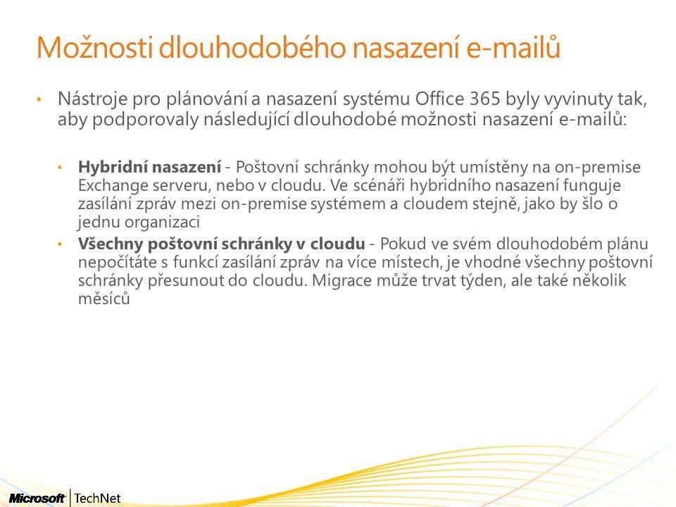 Možnosti dlouhodobého nasazení e-mailů • Nástroje pro plánování a nasazení systému Office 365 byly vyvinuty tak, aby podporovaly následující dlouhodobé možnosti nasazení e-mailů: • Hybridní nasazení - Poštovní schránky mohou být umístěny na on-premise Exchange serveru, nebo v cloudu.