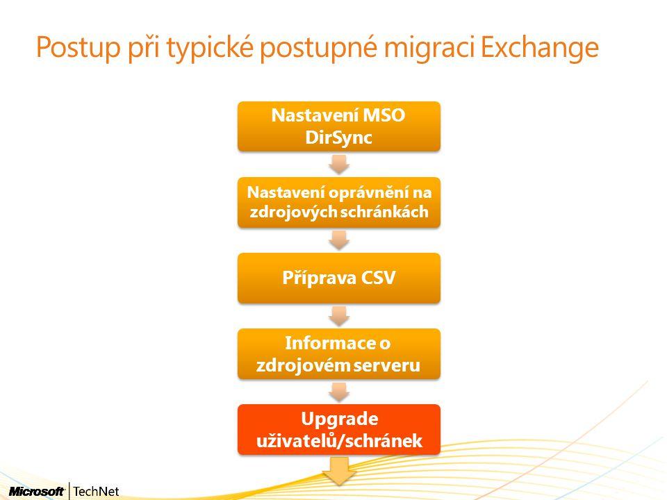 Postup při typické postupné migraci Exchange Nastavení MSO DirSync Nastavení oprávnění na zdrojových schránkách Příprava CSV Informace o zdrojovém serveru Upgrade uživatelů/schránek
