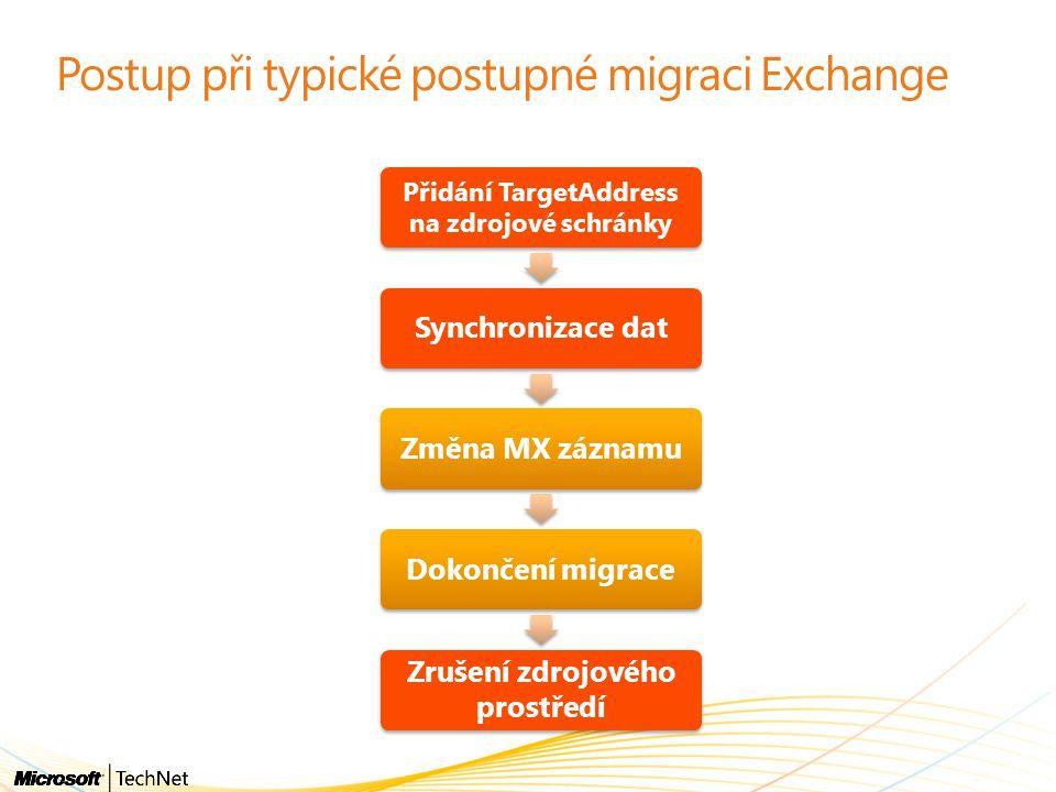 Postup při typické postupné migraci Exchange Přidání TargetAddress na zdrojové schránky Synchronizace datZměna MX záznamuDokončení migrace Zrušení zdrojového prostředí