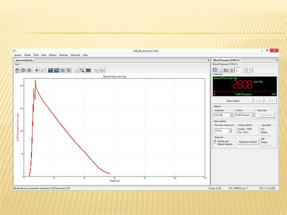 """ použit pro """"vykreslení základní jednotky rychlosti – m/s  měří objemový průtok tekutin, z něhož při znalosti obsahu plochy dopočítáme rychlost proudící tekutiny"""