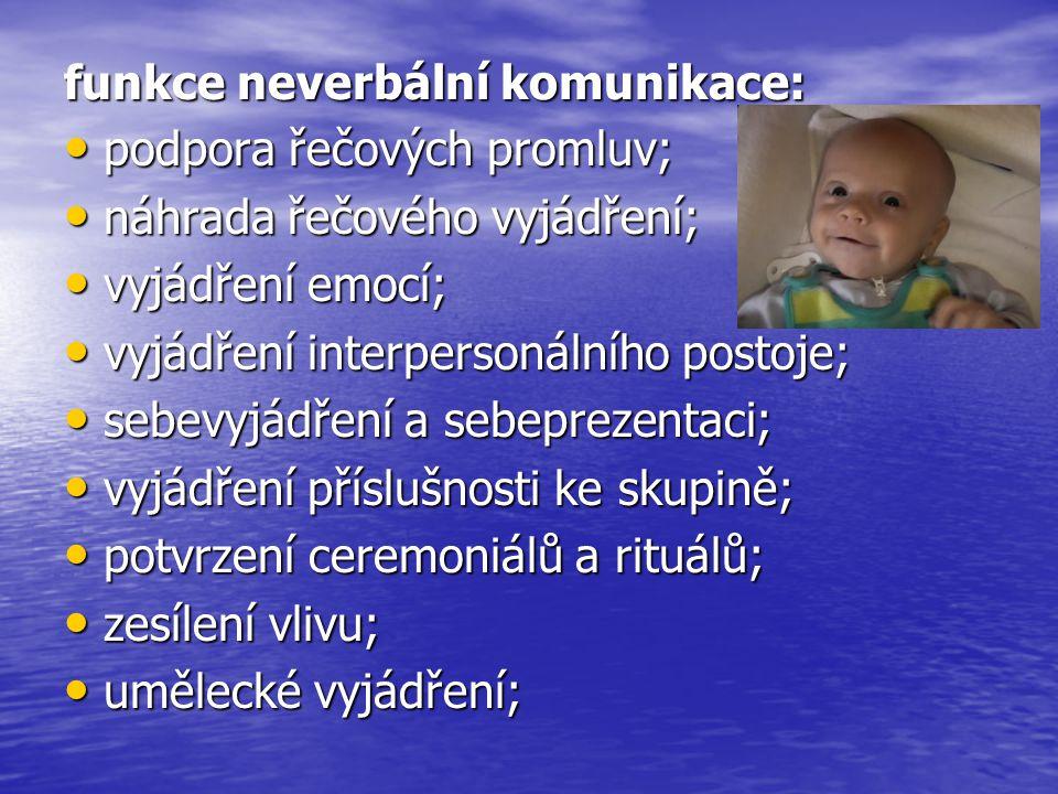 funkce neverbální komunikace: • podpora řečových promluv; • náhrada řečového vyjádření; • vyjádření emocí; • vyjádření interpersonálního postoje; • se