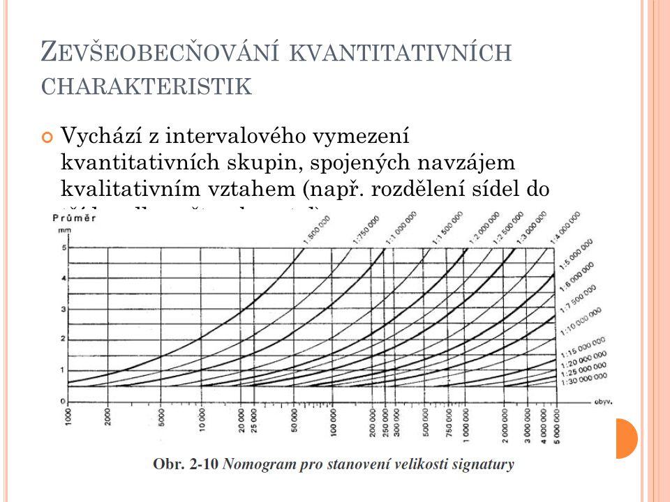 Z EVŠEOBECŇOVÁNÍ KVANTITATIVNÍCH CHARAKTERISTIK Vychází z intervalového vymezení kvantitativních skupin, spojených navzájem kvalitativním vztahem (nap