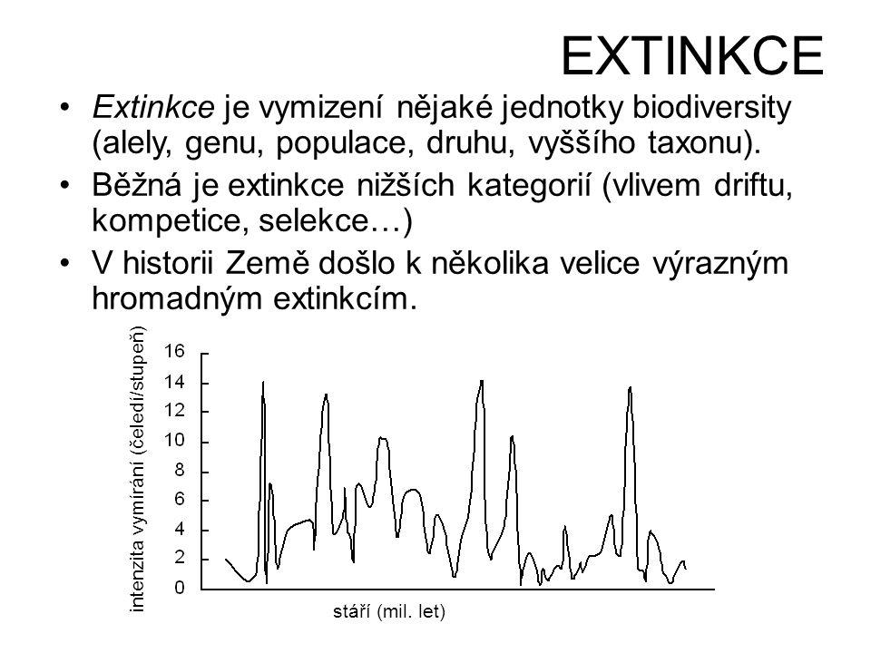 EXTINKCE •Extinkce je vymizení nějaké jednotky biodiversity (alely, genu, populace, druhu, vyššího taxonu). •Běžná je extinkce nižších kategorií (vliv